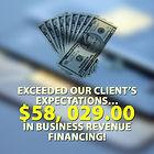 South Texas Edinburg RGV TX Business Loans