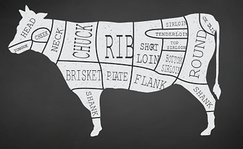 Beef-cuts-diagram-grass-fed-feef.png