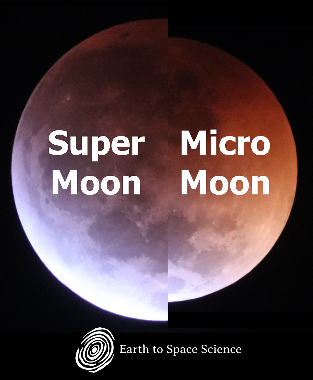Moon size comparison between super moon and micro moon.