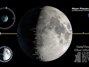 All the Phases of the Moon in 2021