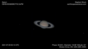 2021 Saturn Imagery