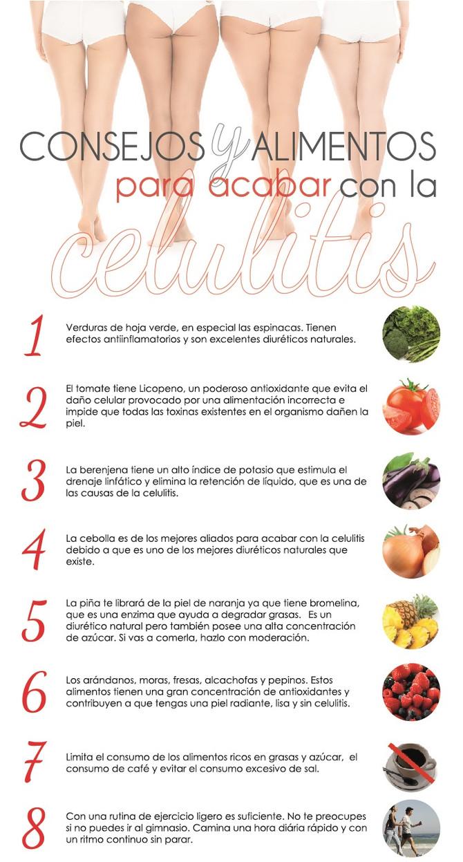 ¡Bye Bye Celulitis!
