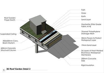 HTCC 3D DETAIL - Green Roof alone.jpg