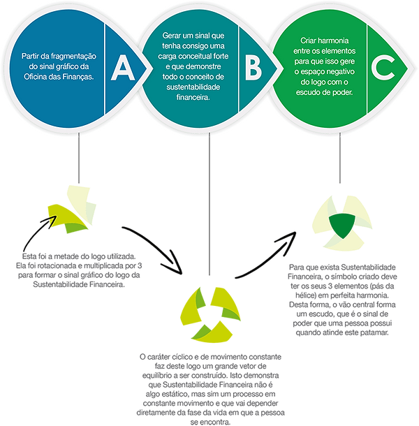 SustentabilidadeABC.png