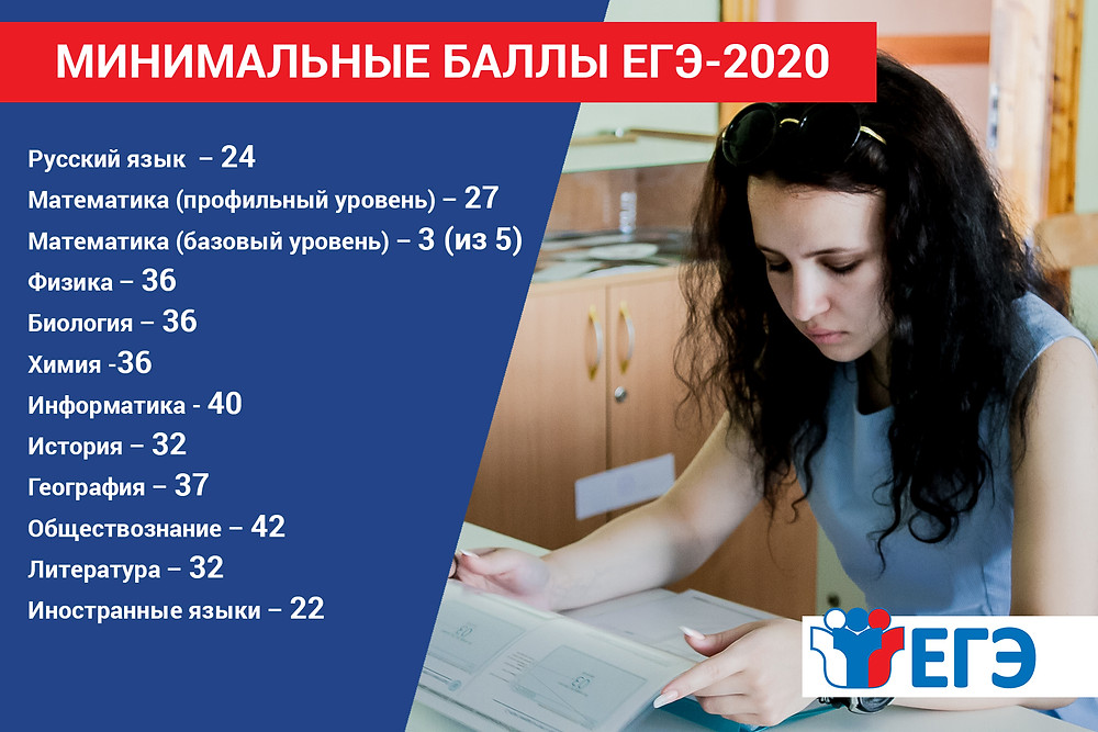 Источник: Приказ от 06.09.2019 г. №729 «Об утверждении минимального количество баллов ЕГЭ на 2020/2021 учебный год»