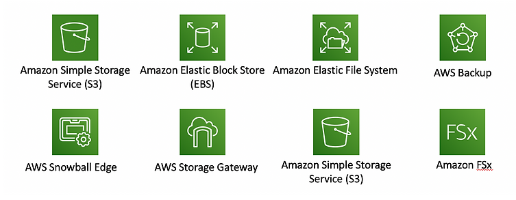 AWS Storage ICONS.png