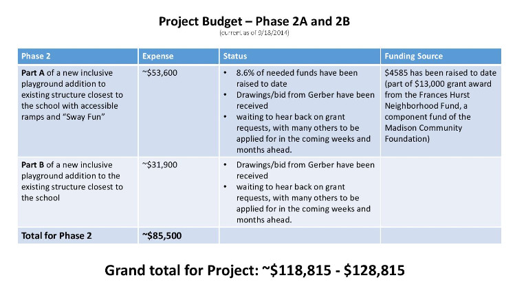 phase 2a and 2b-page-001 (6)_edited.jpg
