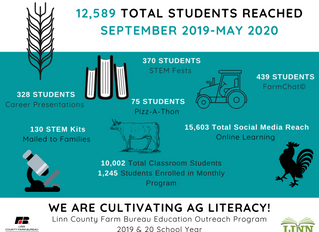 We are Cultivating Ag Literacy!