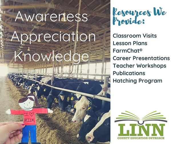 Classroom Visits Lesson Plans FarmChat® Career Presentations Teacher Workshops Publication