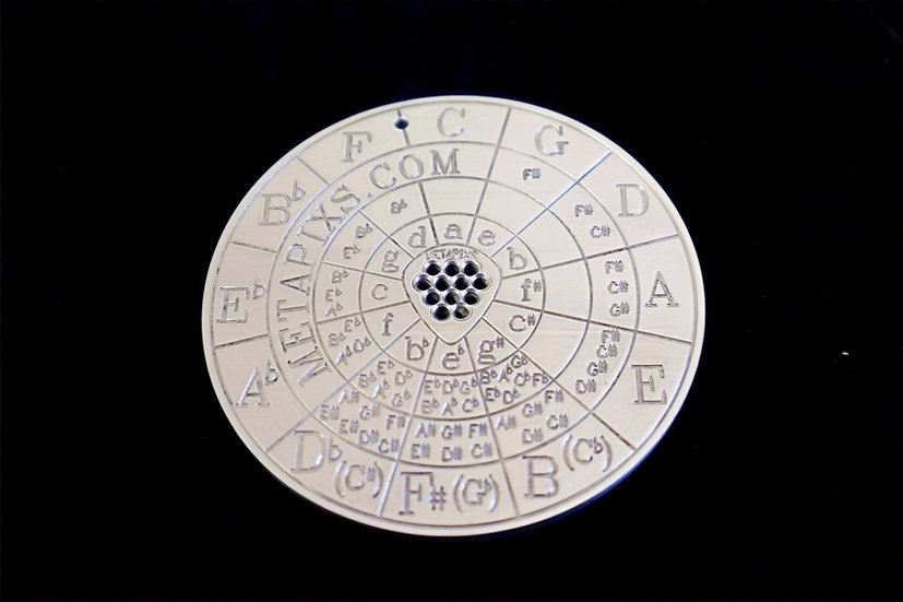 Circle of Fifths Medallion
