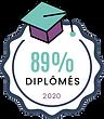 Tx de certification - CIP.png