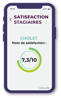 SATISFACTION STAGIAIRES 2019 - CDT.png