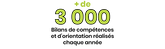 3 000 bilans de compétences et d'orientation réalisés par an