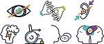 Icones de tous les handicaps visibles et invisibles