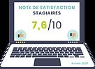 Note satisfaction 7,6/10
