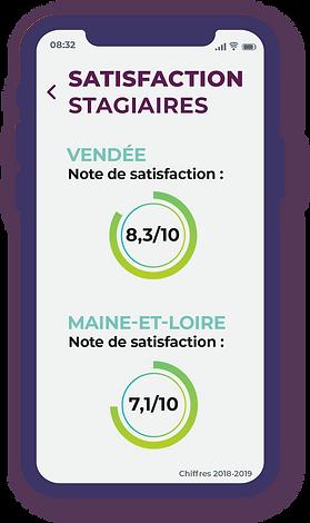 SATISFACTION STAGIAIRES 2019 - CC VISA M