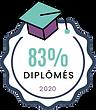 Tx de certification - GP.png