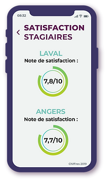 SATISFACTION STAGIAIRES 2019 - FPA.png