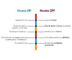 différences_DIF.jpg