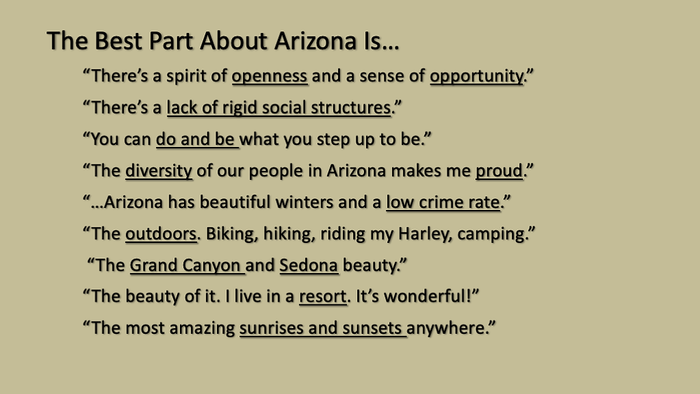 The best part... from Arizona brand research