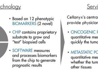 Startup Spotlight: Cellanyx Diagnostics