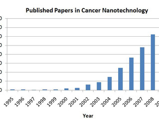 Why the boom in cancer nanotechnology?