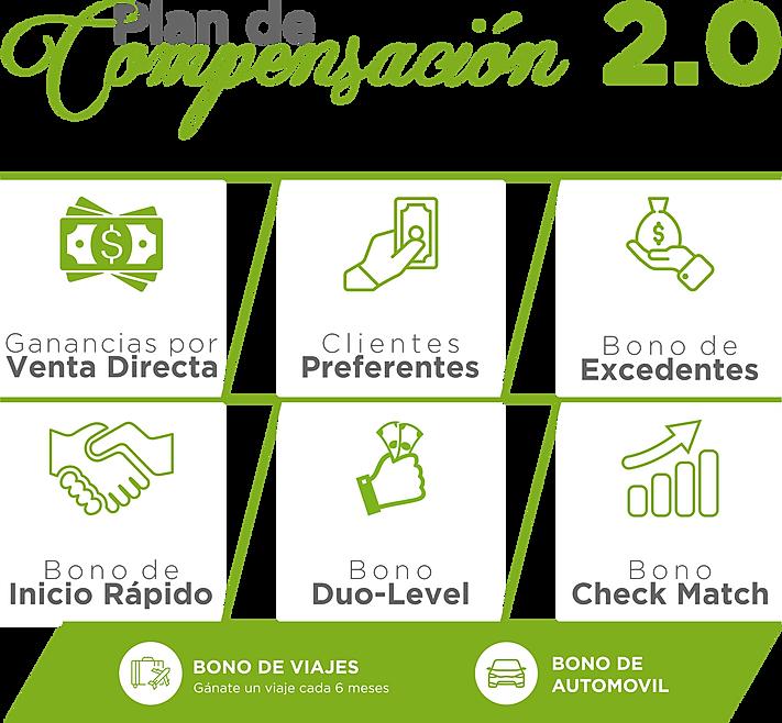 Plan_de_compensación_2.0.png