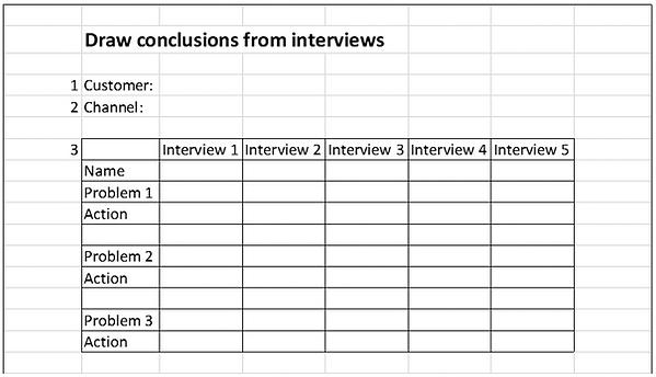 Analysis template B2B customer discovery interviews
