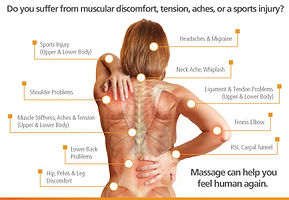 Symptoms indicating that you need a massage