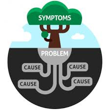 Treating the Cause / Not the Symptoms