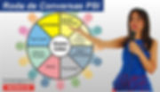 Roda de Conversas PSI