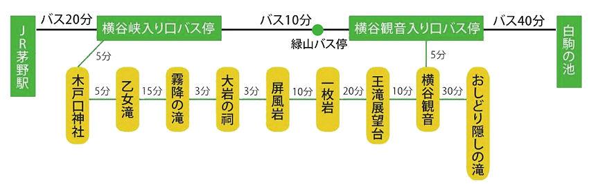 横谷峡歩き方_冬.jpg
