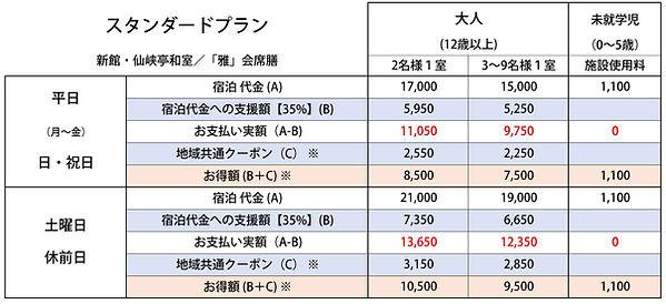 料金表_GoToのみ_スタンダード.jpg