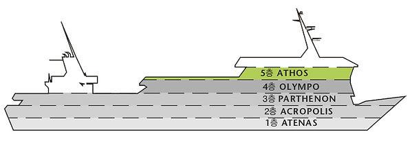 스코피오스 빙하 크루즈 5층 도면