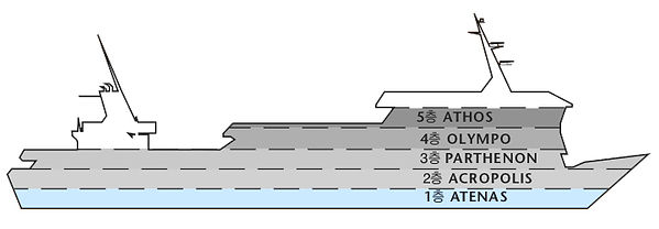 스코피오스 빙하 크루즈 1층 도면