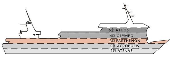 스코피오스 빙하 크루즈 3층 도면