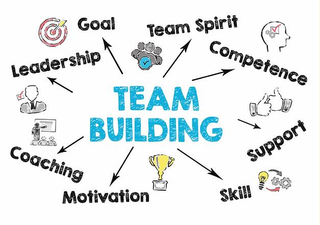 Team Building活動