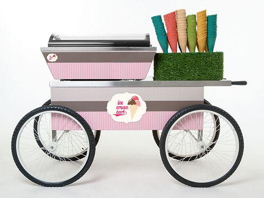 Заказать мороженое в офис