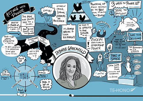 Deborah_Gruenfeld_Te_Hono Graphic facilitation.png