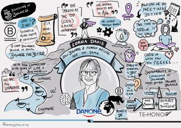 Lorna Davis Te Hono Speaker Series Dec 2