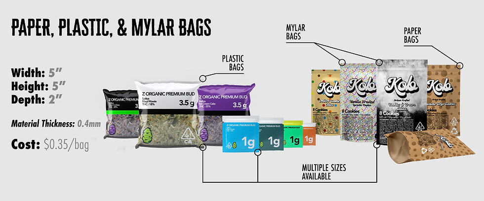 buy_mylar_packaging_custom_cannabis_pack