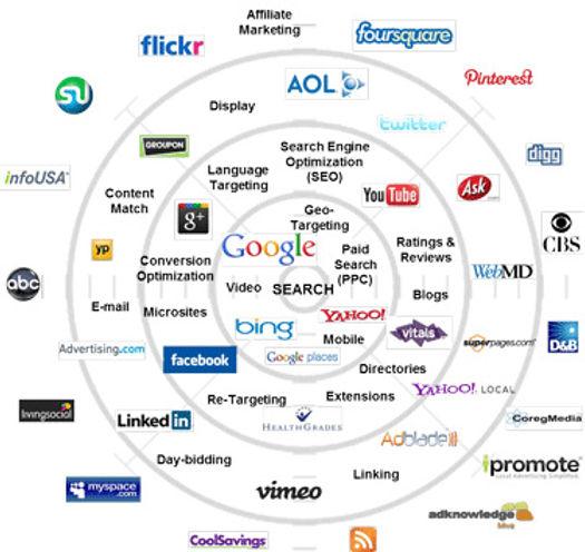 search engine platforms1.jpg