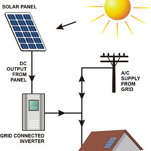 bigstock-On-Grid-Solar-Photo-Voltaic-Sy-