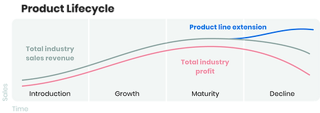 product-lifecycle.png