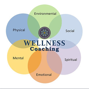 Tools for success & well-being