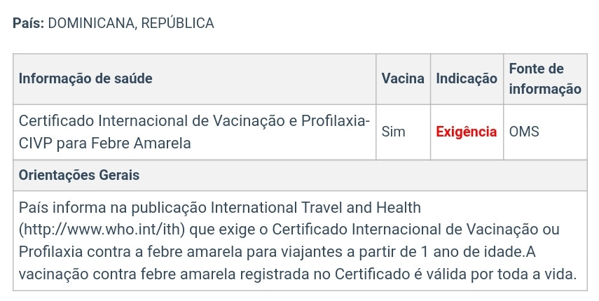 Precisa de vacina de Febre Amarela para Punta Cana