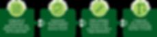 Woolworths-Mosman-Timeline-01.png