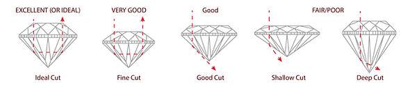 cutshape.jpg