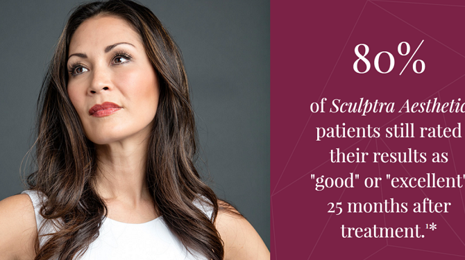 Learn about the benefits of Sculptra Aesthetic?