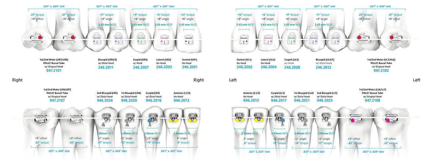 Clear 21 Prescription Chart.jpg